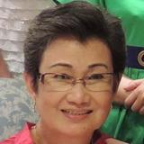Photo of Maria Carmen Ramona K.